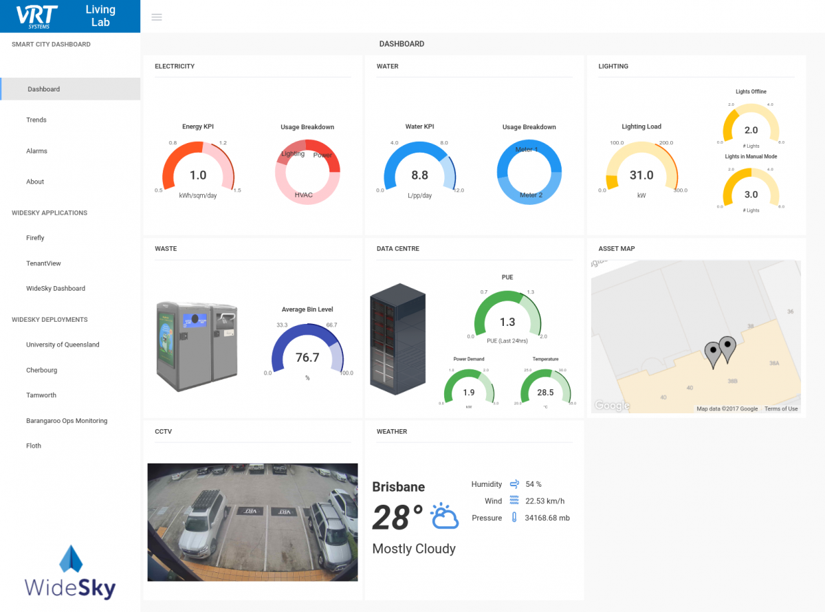 VRT Smart City Dashboard