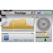 The Edge Dashboard Display